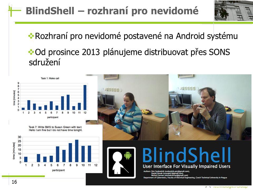 BlindShell – rozhraní pro nevidomé