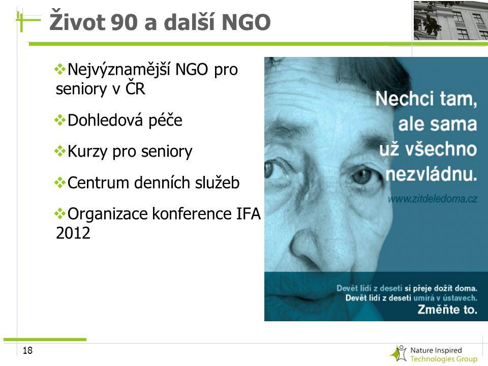 Život 90 a další NGO Nejvýznamější NGO pro seniory v ČR Dohledová péče