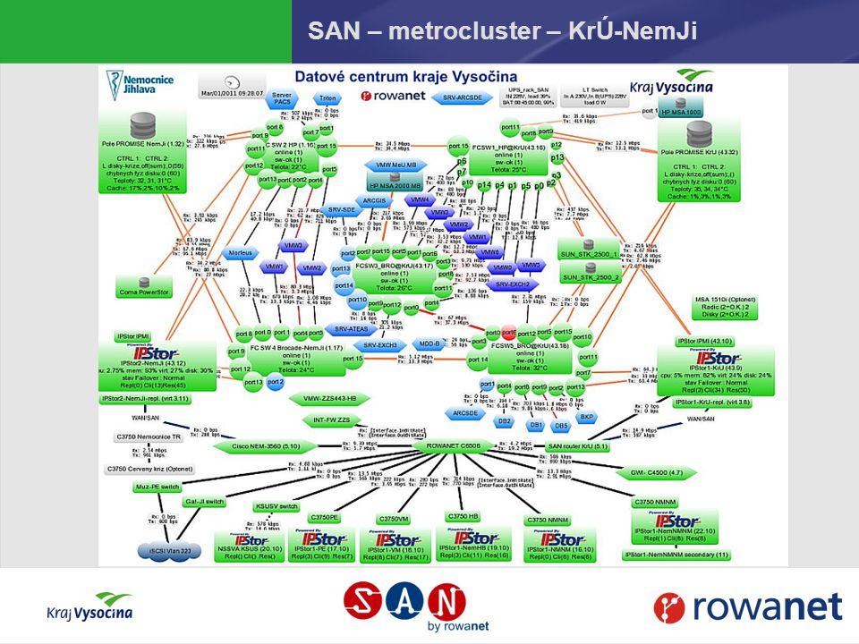 SAN – metrocluster – KrÚ-NemJi