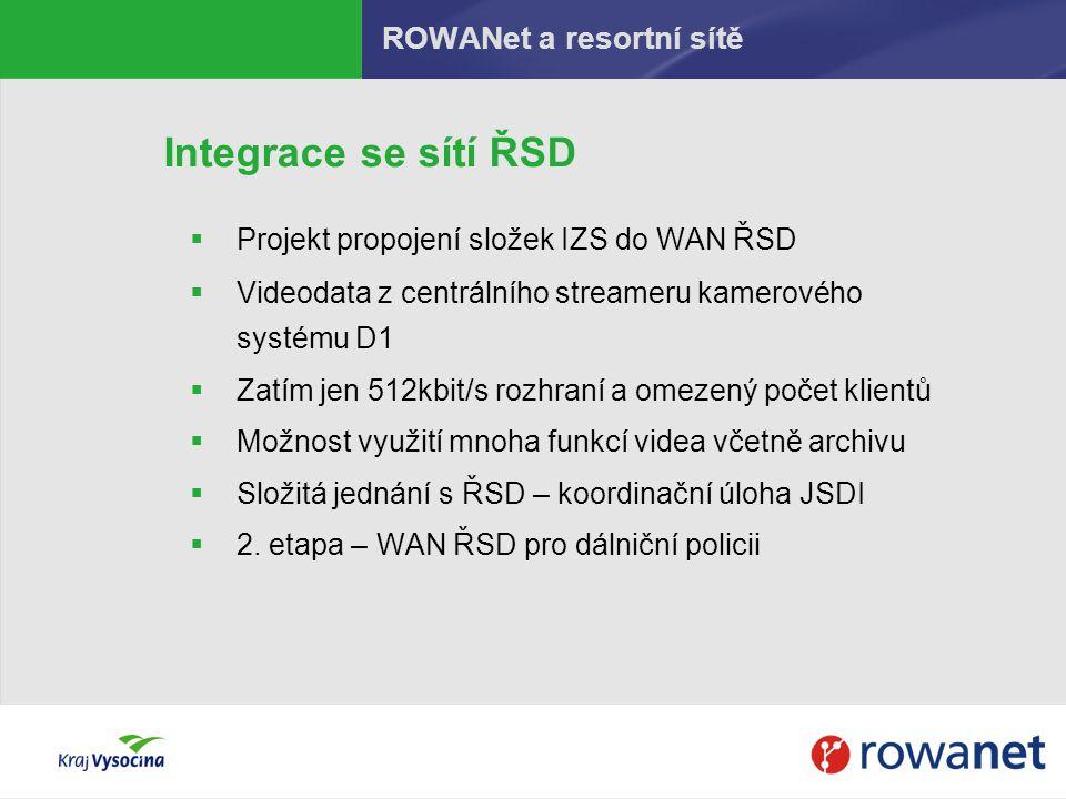ROWANet a resortní sítě