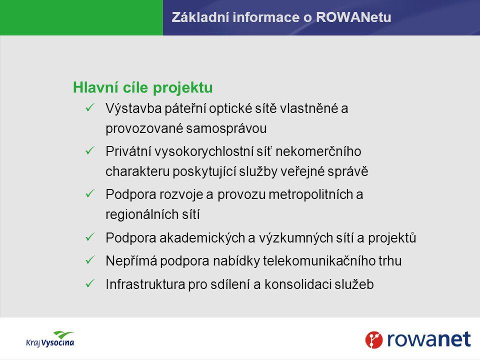 Základní informace o ROWANetu