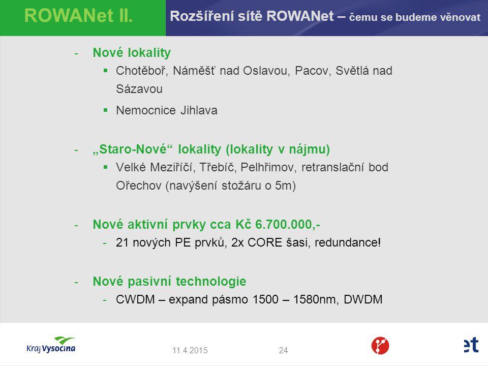 ROWANet II. Rozšíření sítě ROWANet – čemu se budeme věnovat