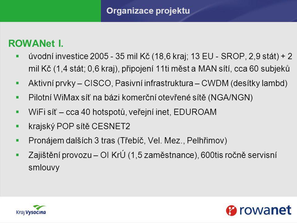 ROWANet I. Organizace projektu