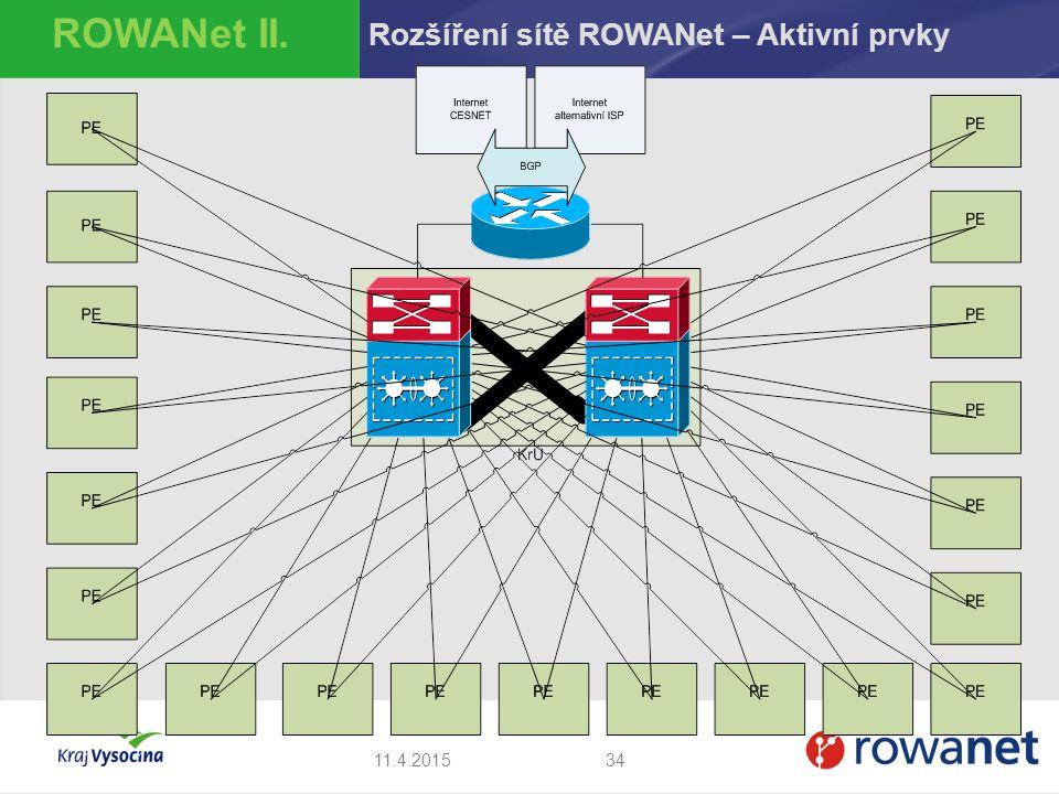 ROWANet II. Rozšíření sítě ROWANet – Aktivní prvky 10.4.2017 34