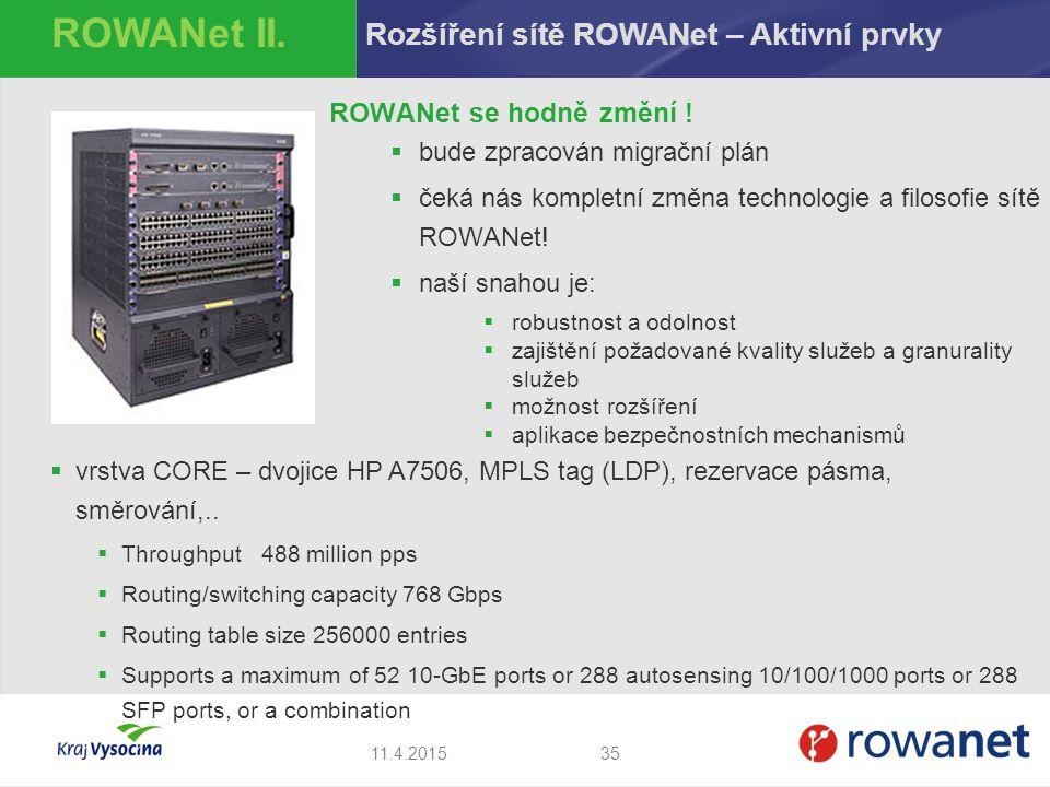ROWANet II. Rozšíření sítě ROWANet – Aktivní prvky