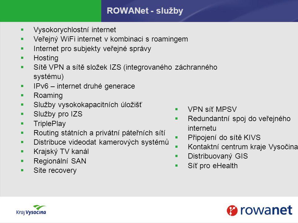ROWANet - služby Vysokorychlostní internet
