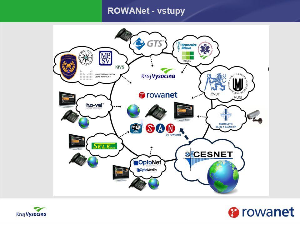 ROWANet - vstupy 7
