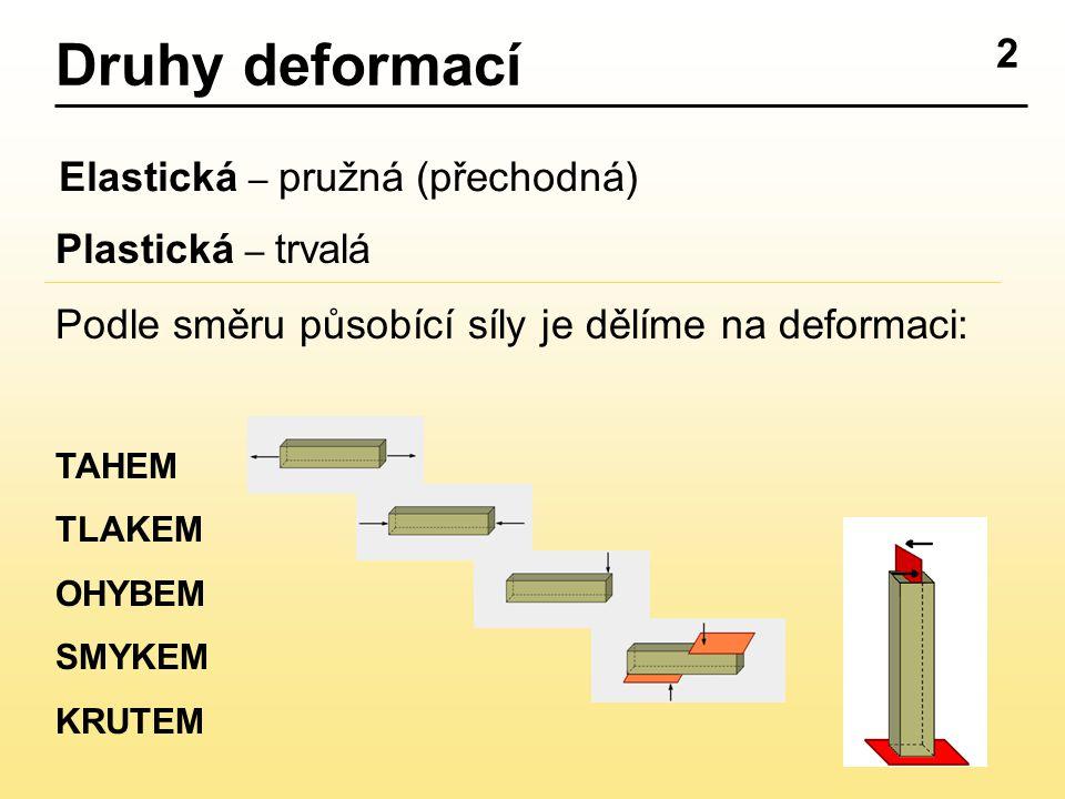 Druhy deformací 2 Elastická – pružná (přechodná) Plastická – trvalá