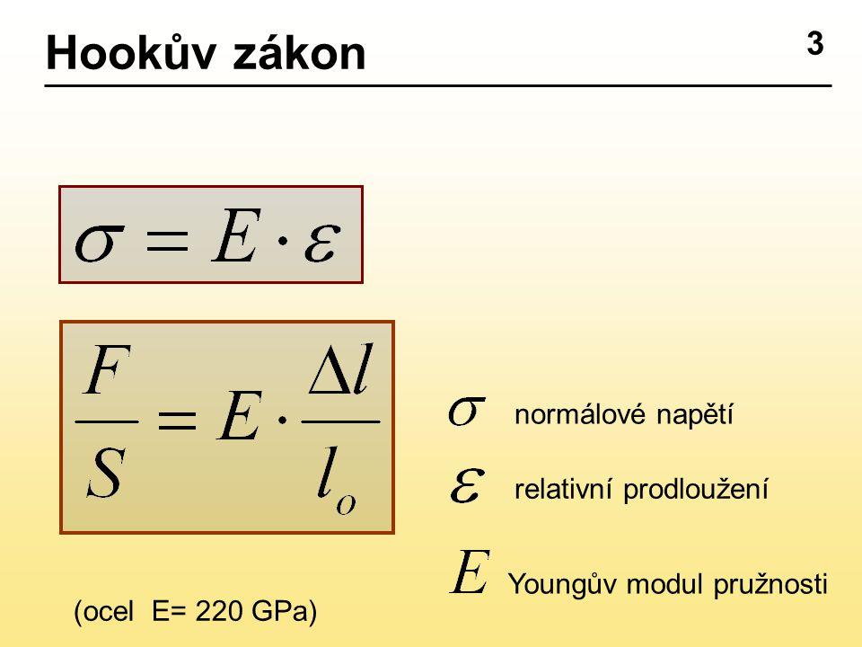 Hookův zákon 3 normálové napětí relativní prodloužení