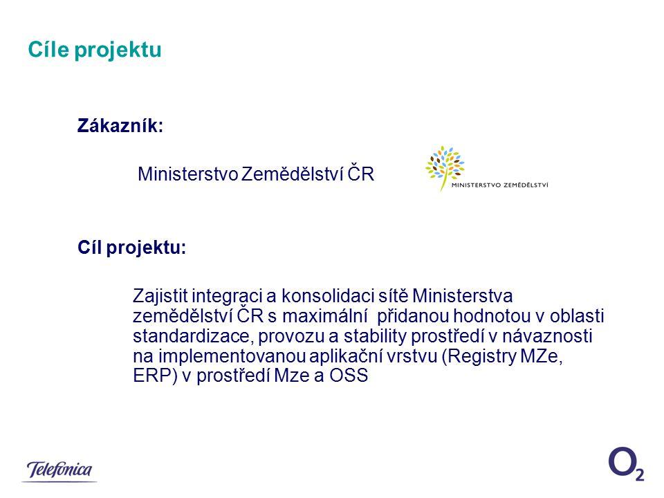 Cíle projektu Zákazník: Ministerstvo Zemědělství ČR Cíl projektu: