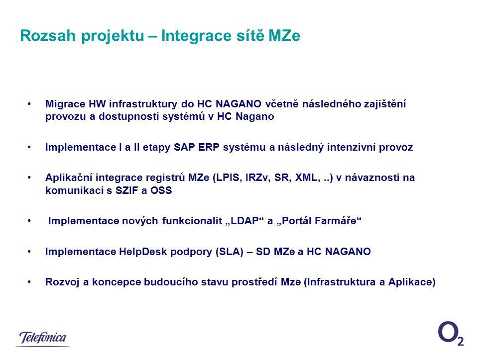 Rozsah projektu – Integrace sítě MZe