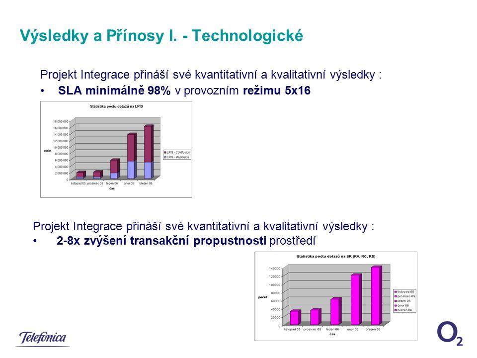 Výsledky a Přínosy I. - Technologické