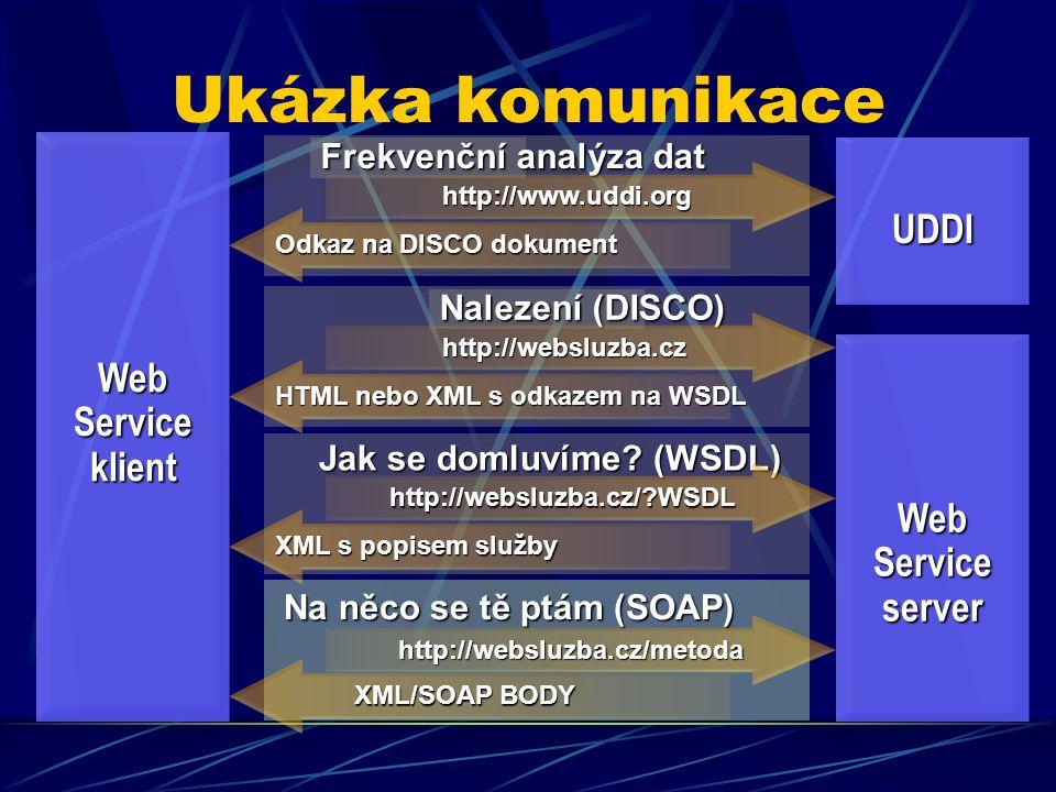 Ukázka komunikace UDDI Web Service klient Web Service server