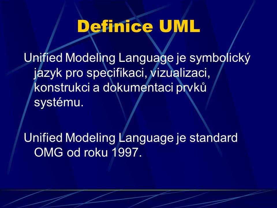 Definice UML Unified Modeling Language je symbolický jazyk pro specifikaci, vizualizaci, konstrukci a dokumentaci prvků systému.