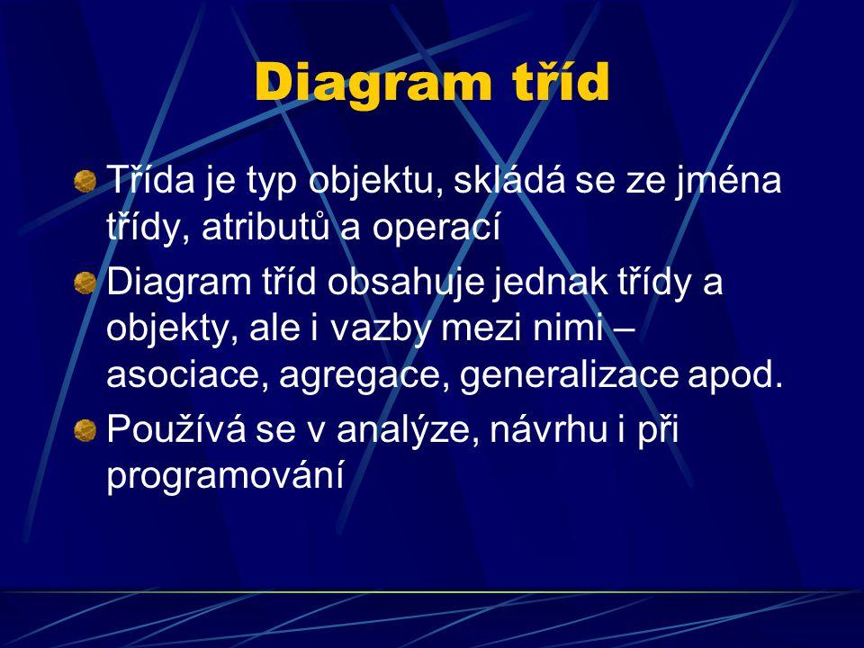 Diagram tříd Třída je typ objektu, skládá se ze jména třídy, atributů a operací.