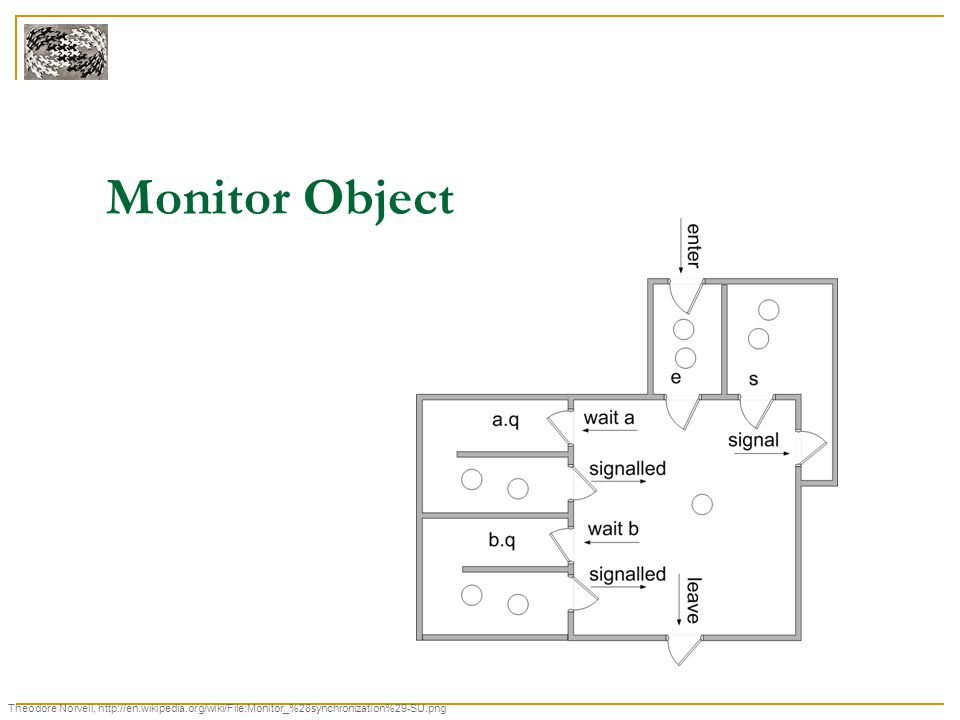 Monitor Object Theodore Norvell, http://en.wikipedia.org/wiki/File:Monitor_%28synchronization%29-SU.png.