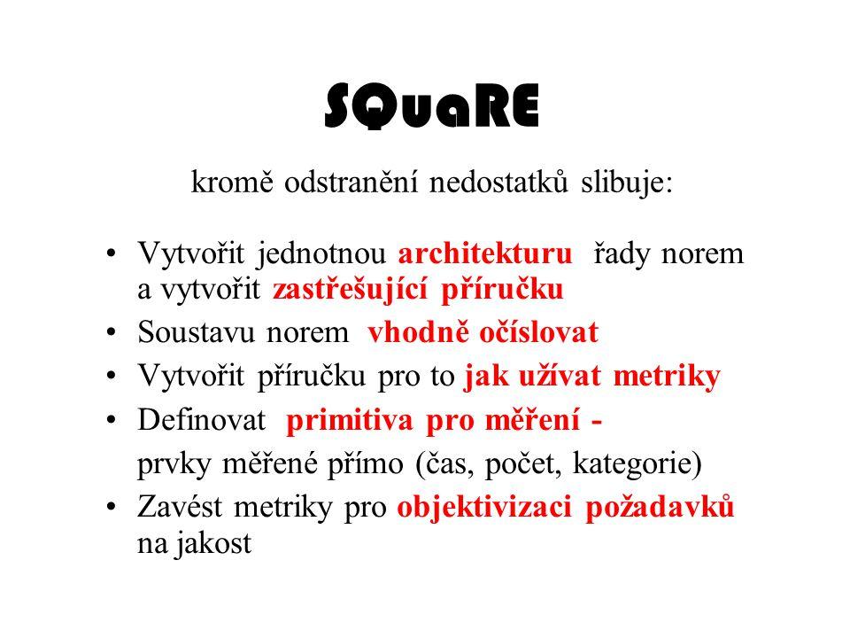 SQuaRE kromě odstranění nedostatků slibuje: