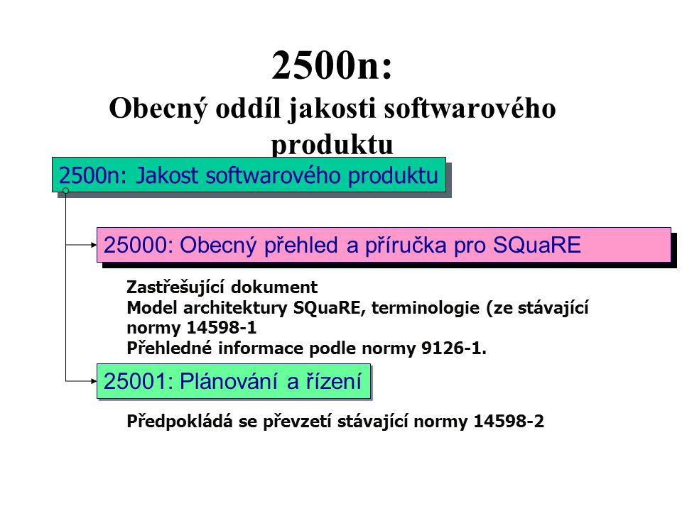 2500n: Obecný oddíl jakosti softwarového produktu