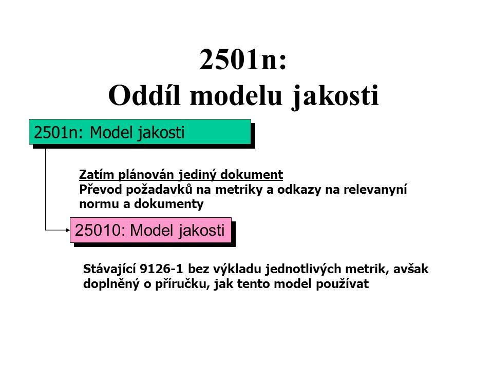 2501n: Oddíl modelu jakosti