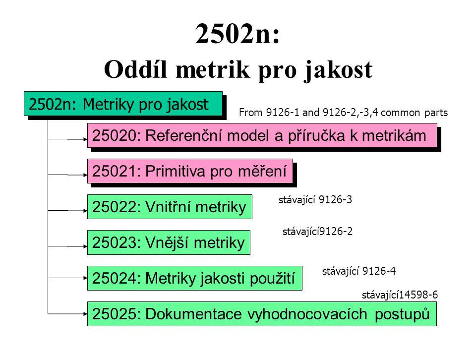 2502n: Oddíl metrik pro jakost