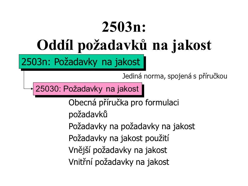 2503n: Oddíl požadavků na jakost