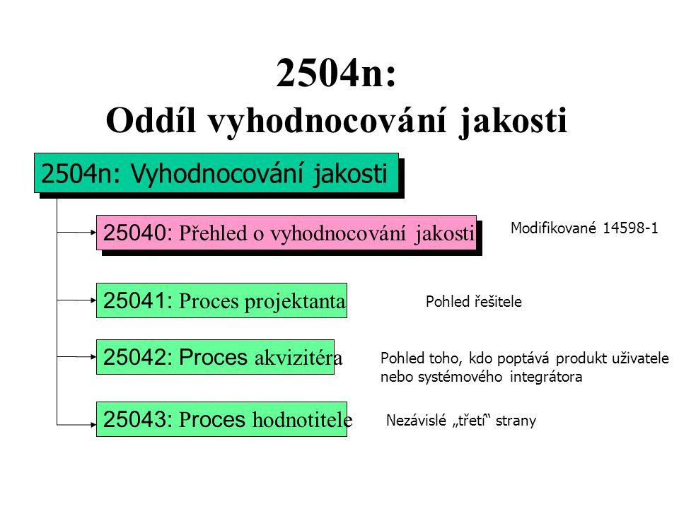 2504n: Oddíl vyhodnocování jakosti