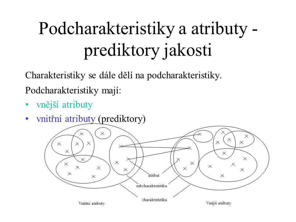 Podcharakteristiky a atributy - prediktory jakosti