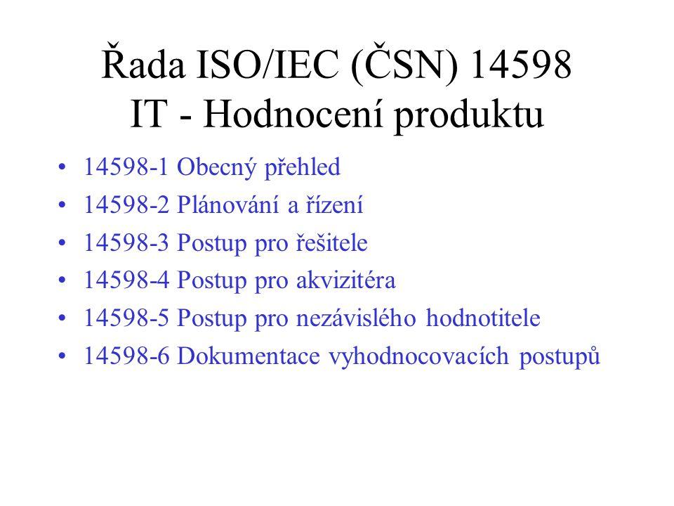 Řada ISO/IEC (ČSN) 14598 IT - Hodnocení produktu