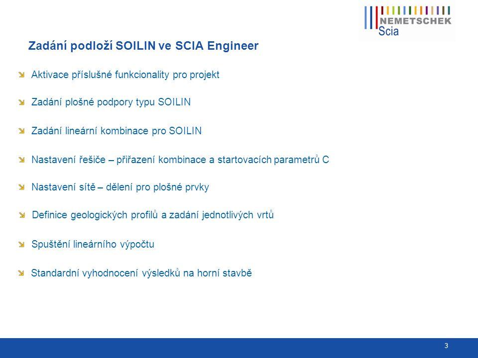 Nastavení funkcionality projektu pro SOILIN