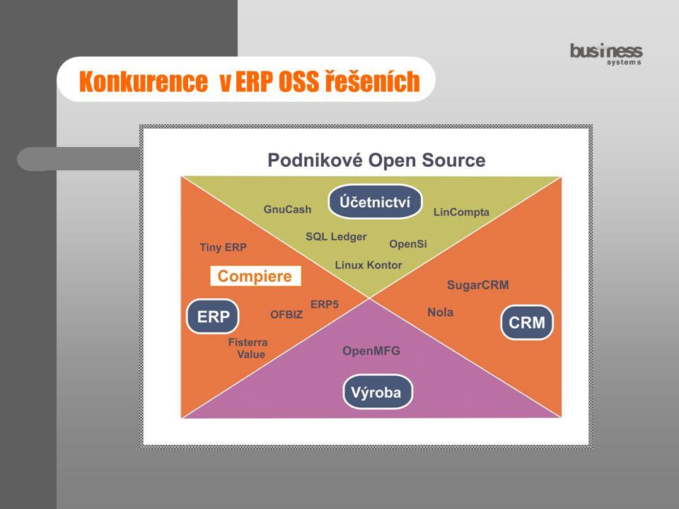Konkurence v ERP OSS řešeních