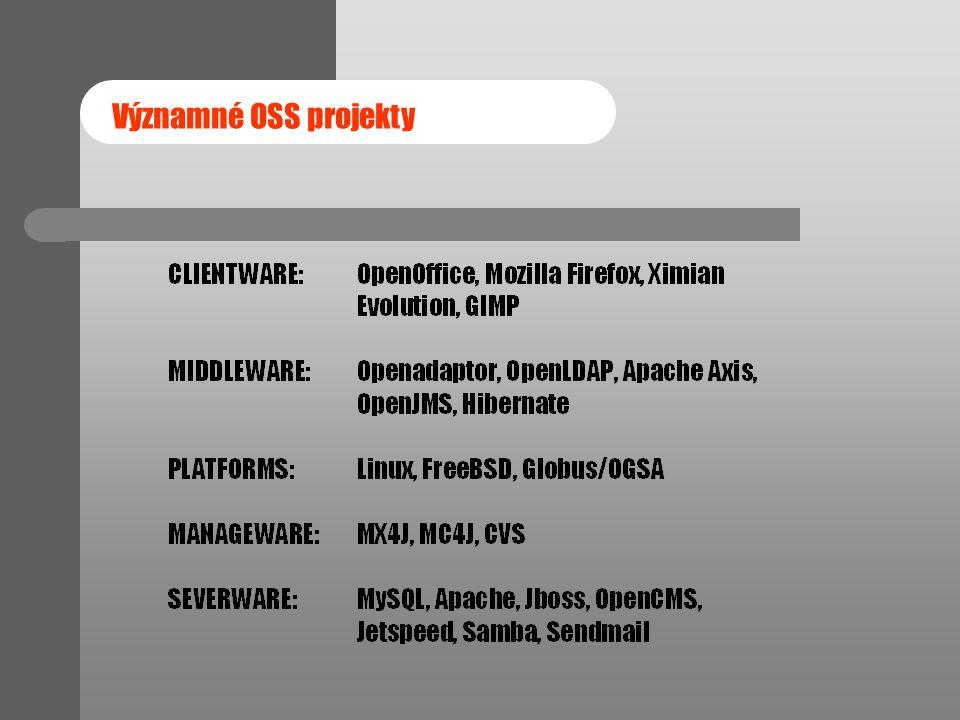 Významné OSS projekty