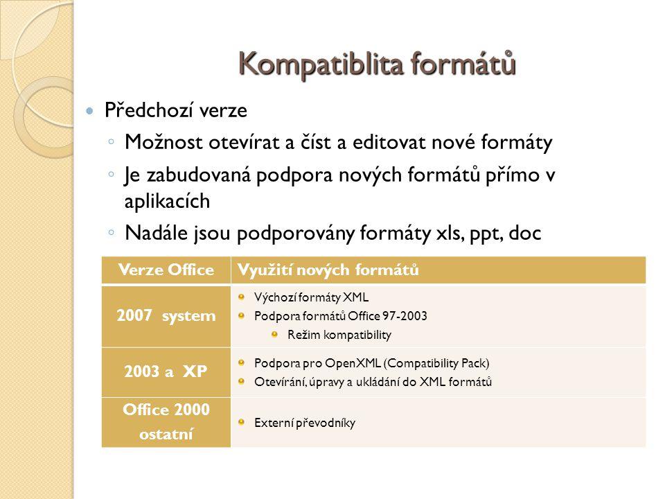 Kompatiblita formátů Předchozí verze