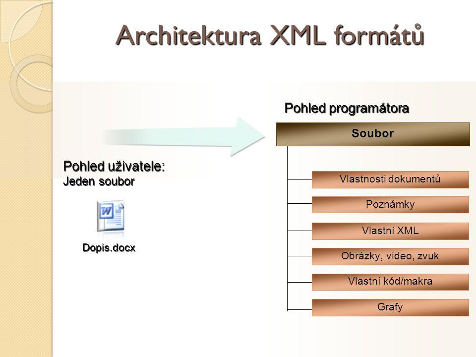 Architektura XML formátů