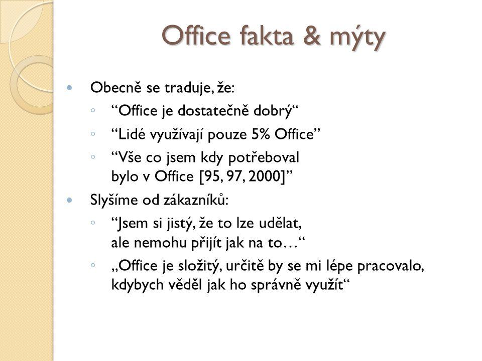 Office fakta & mýty Obecně se traduje, že: