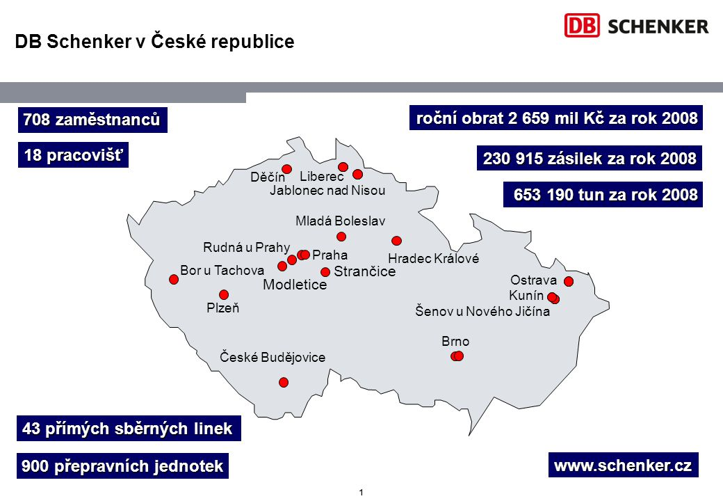 DB Schenker v České republice