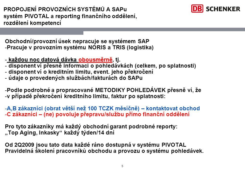PROPOJENÍ PROVOZNÍCH SYSTÉMŮ A SAPu systém PIVOTAL a reporting finančního oddělení, rozdělení kompetencí