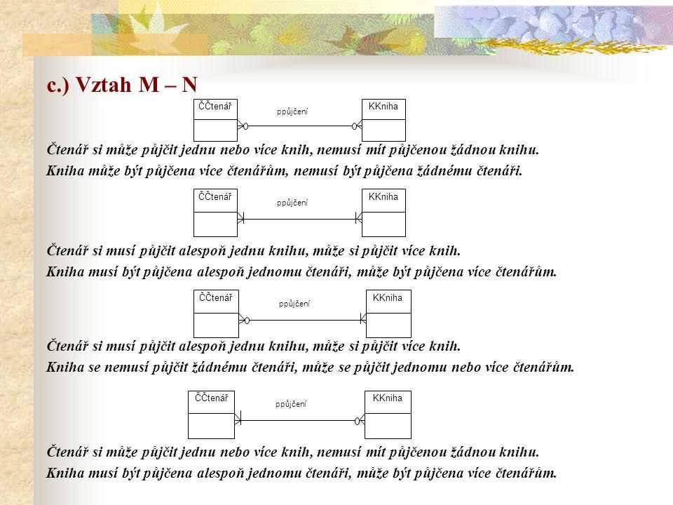 c.) Vztah M – N ČČtenář. KKniha. ppůjčení. Čtenář si může půjčit jednu nebo více knih, nemusí mít půjčenou žádnou knihu.
