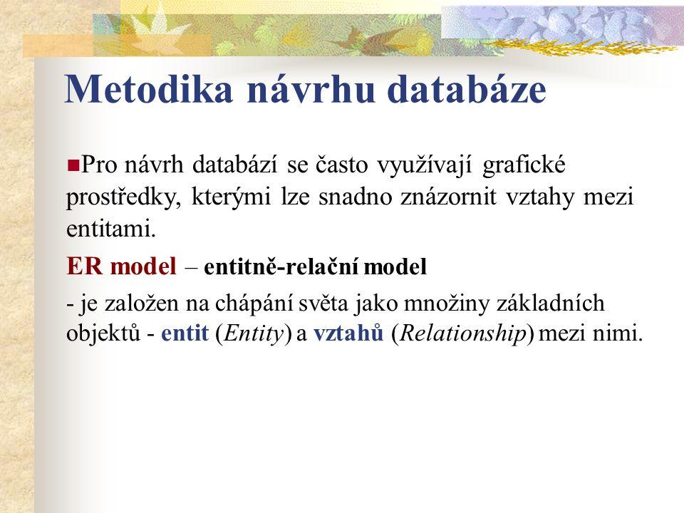 Metodika návrhu databáze
