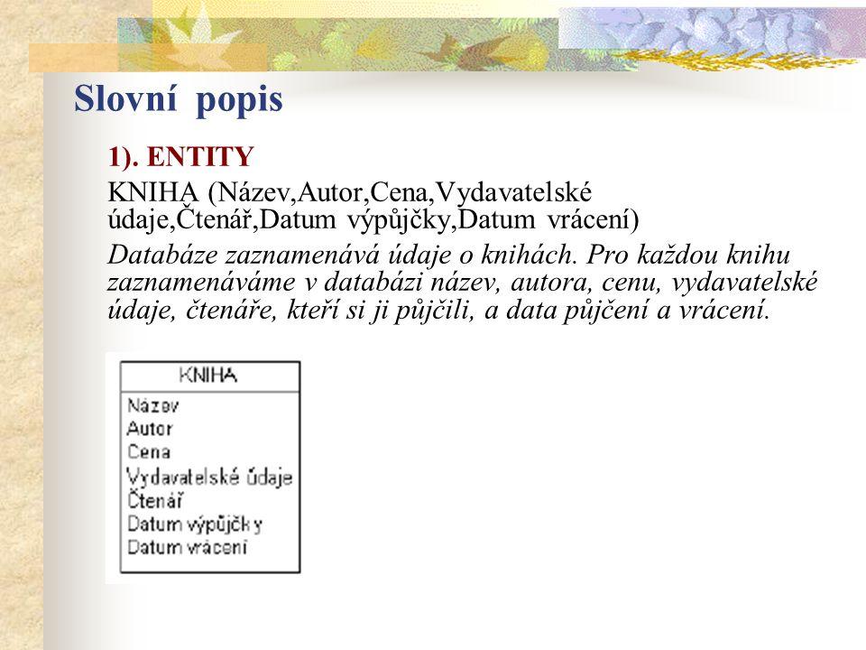 Slovní popis 1). ENTITY. KNIHA (Název,Autor,Cena,Vydavatelské údaje,Čtenář,Datum výpůjčky,Datum vrácení)