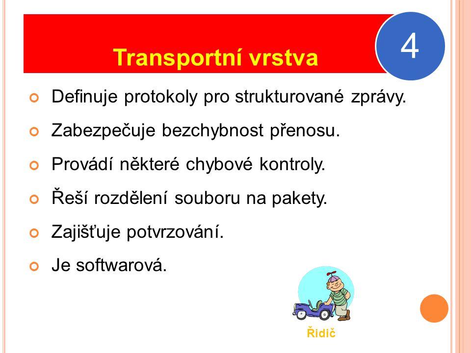 4 Transportní vrstva Definuje protokoly pro strukturované zprávy.