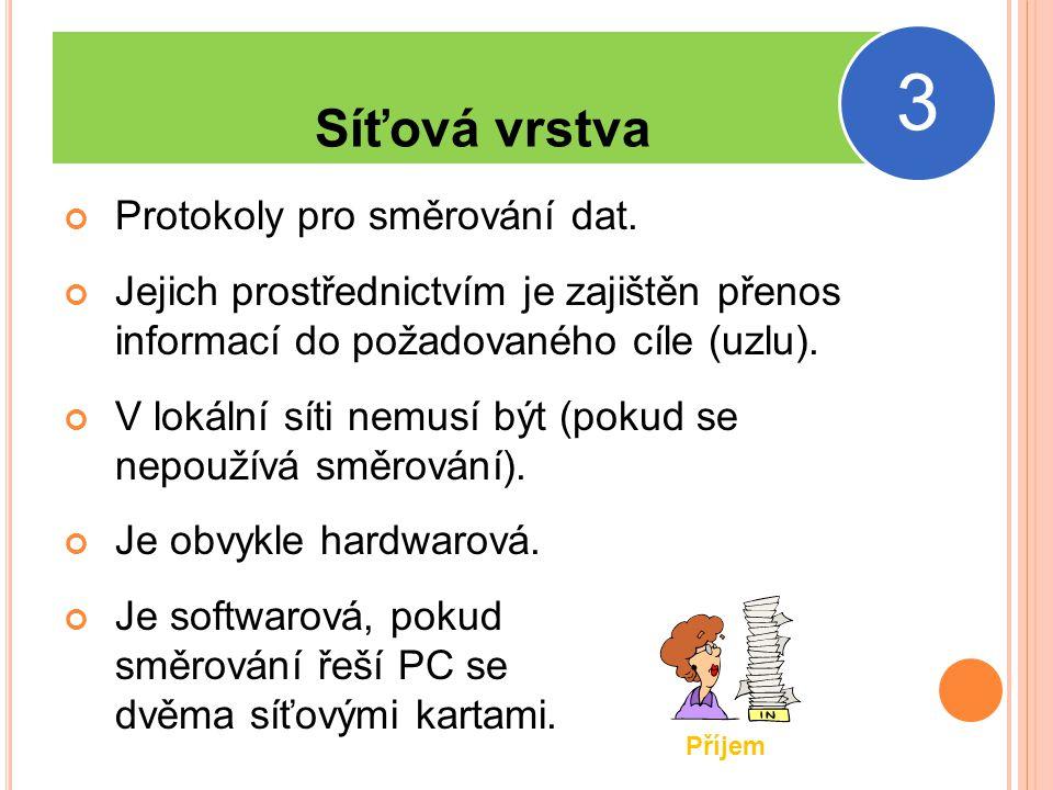 3 Síťová vrstva Protokoly pro směrování dat.