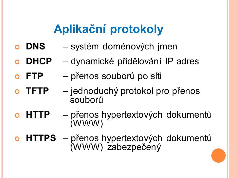 Aplikační protokoly DNS – systém doménových jmen