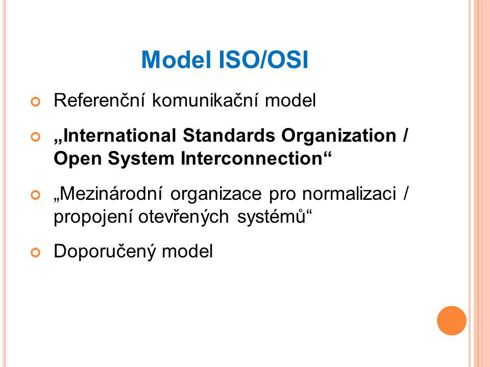 Model ISO/OSI Referenční komunikační model