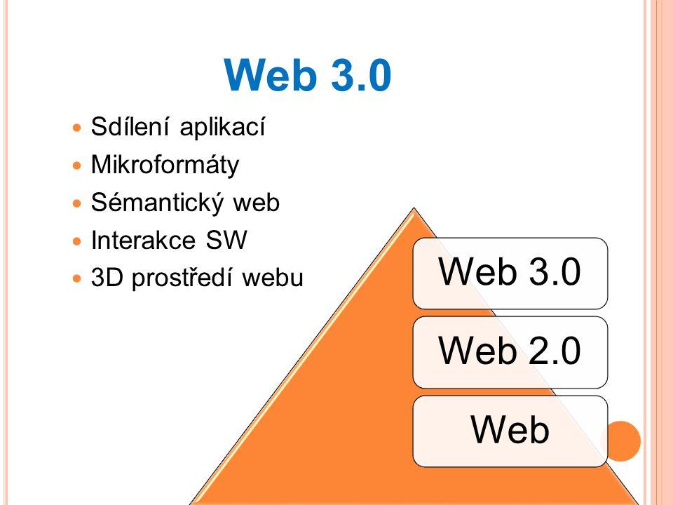 Web 3.0 Web 3.0 Web 2.0 Web Sdílení aplikací Mikroformáty