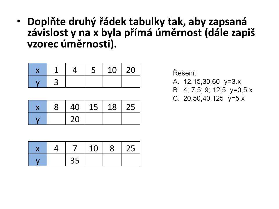 Doplňte druhý řádek tabulky tak, aby zapsaná závislost y na x byla přímá úměrnost (dále zapiš vzorec úměrnosti).