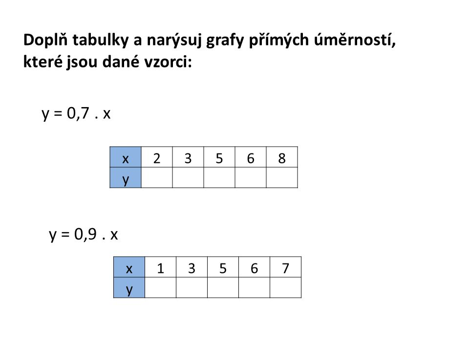 Doplň tabulky a narýsuj grafy přímých úměrností, které jsou dané vzorci: