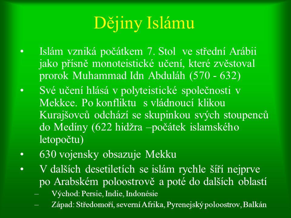 Dějiny Islámu