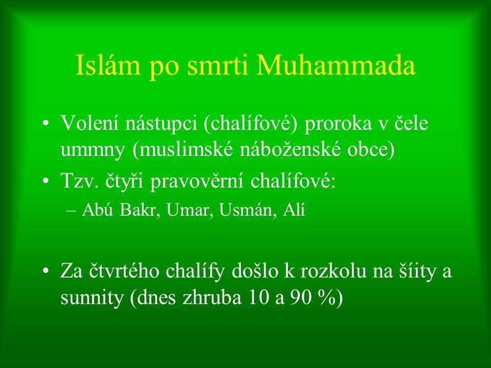 Islám po smrti Muhammada
