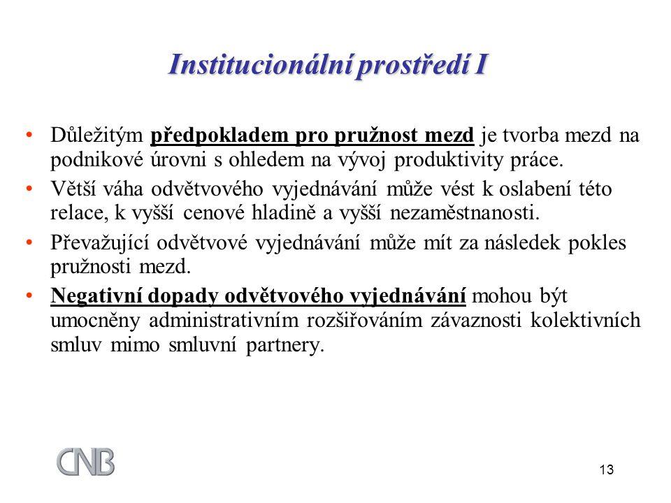 Institucionální prostředí I