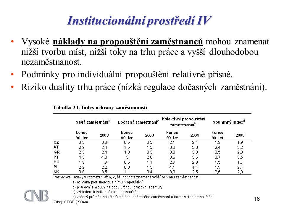 Institucionální prostředí IV
